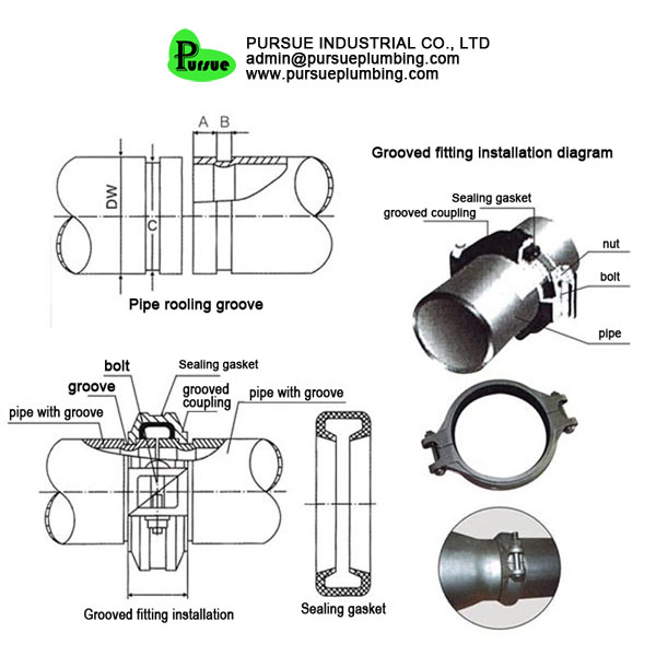 Stainless steel groove coupling fitting supplier