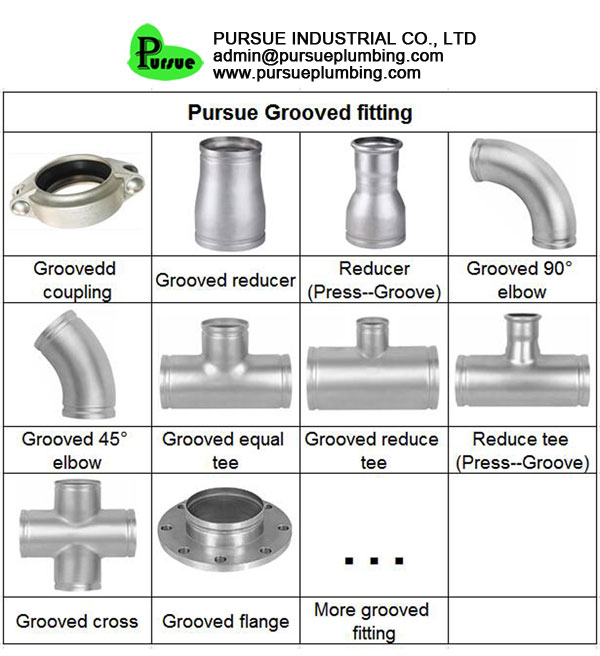 grooved cross pipe fitting
